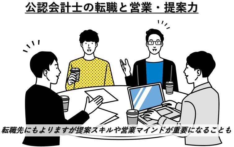 公認会計士の転職と営業マインド・提案スキルについて