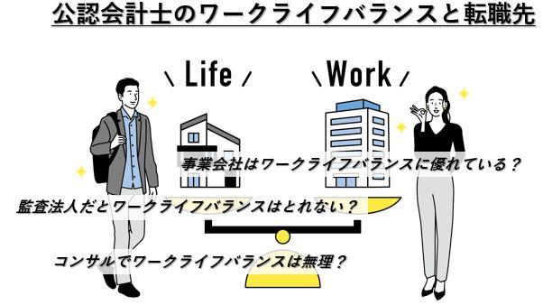 会計士の転職先とワークライフバランス